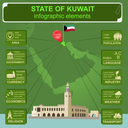Kuwait  infographics, statistical data, sights. Palace Arantar lakeside Farakh. Vector illustration