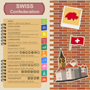 Switzerland infographics, statistical data, sights. Vector illustration
